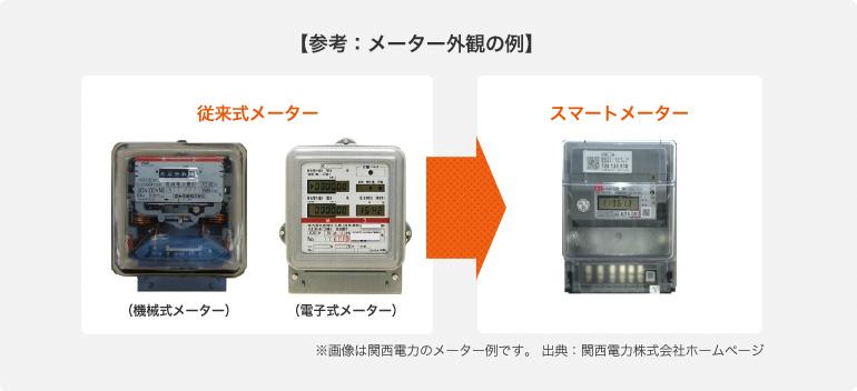 img-meter-pc